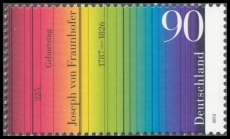FRG MiNo. 2907 ** 225. birthday of Joseph von Fraunhofer, MNH